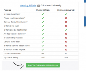 clickbank university 2 review