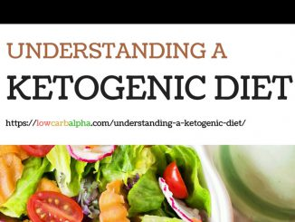 the ketogenic diet for women