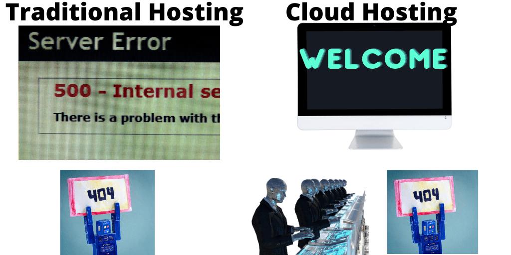 a website built for you